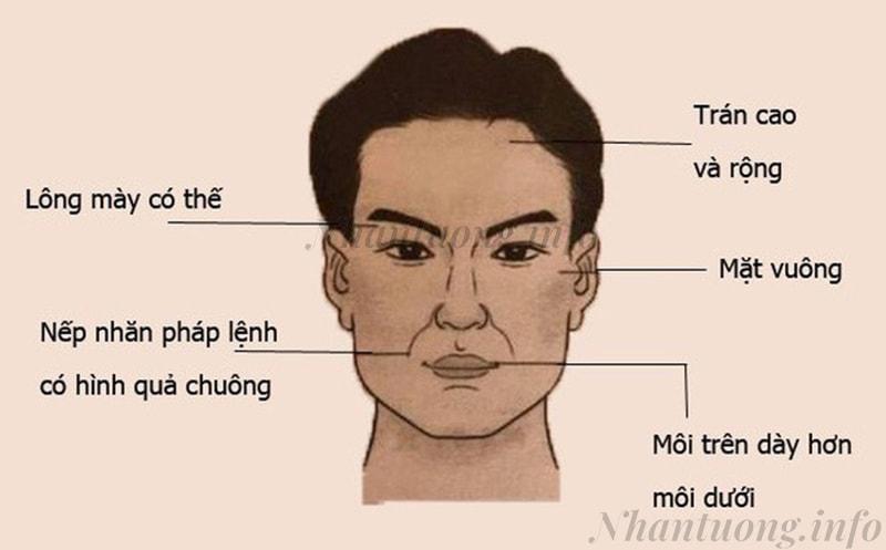 Những đặc điểm trên mặt một người đàn ông giàu sang