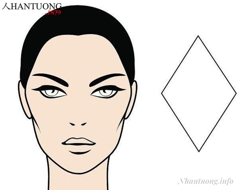 Hình dáng khuôn mặt kim cương